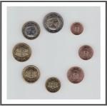 Letonia 2014 Emisión monedas Sistema monetario euro € Tira