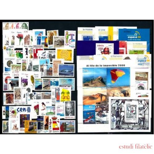 España Spain Año Completo Year Complete 2006